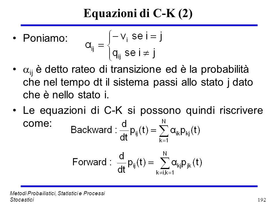 Equazioni di C-K (2) Poniamo: