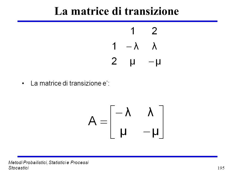La matrice di transizione