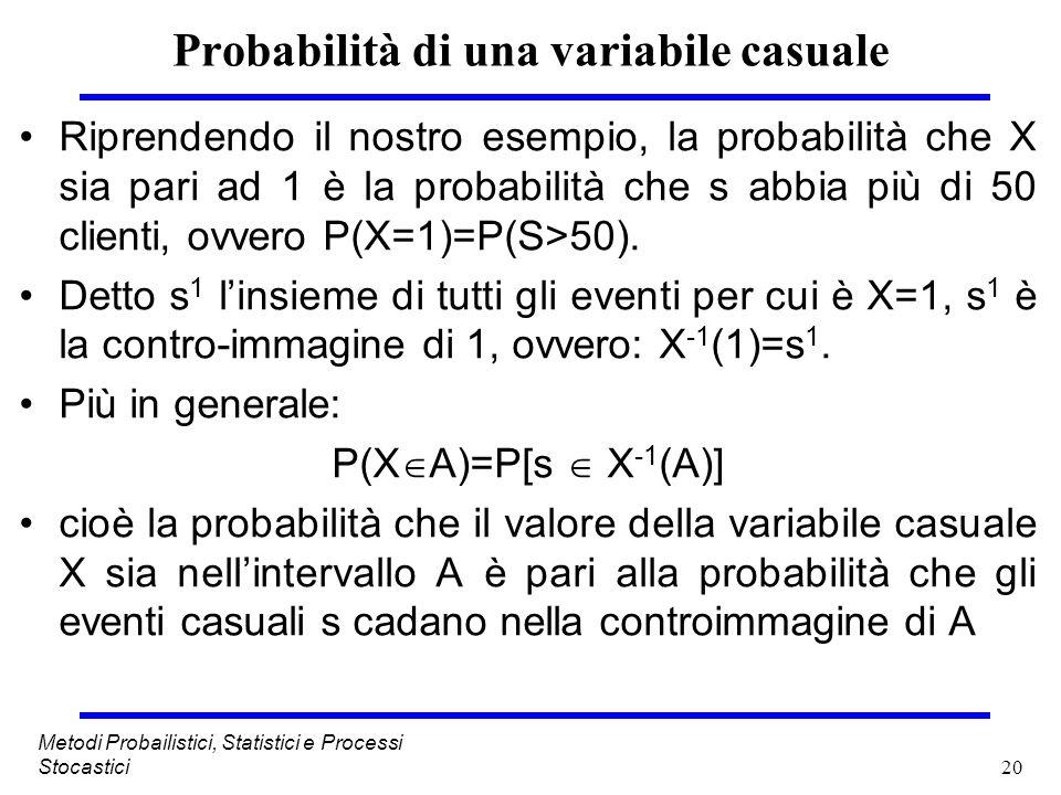 Probabilità di una variabile casuale