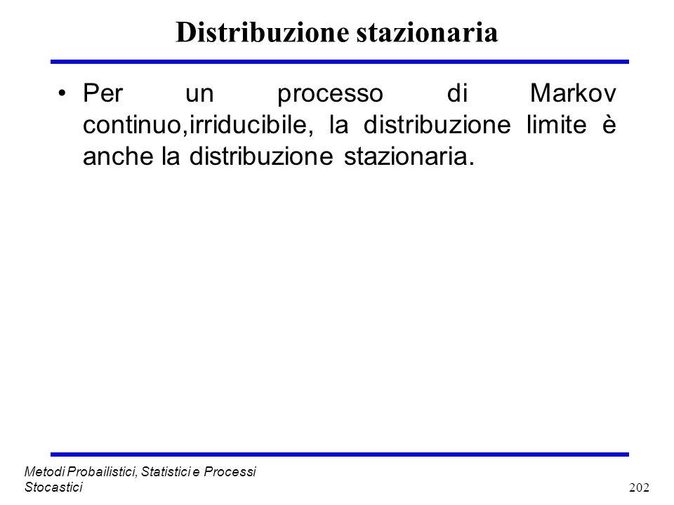 Distribuzione stazionaria