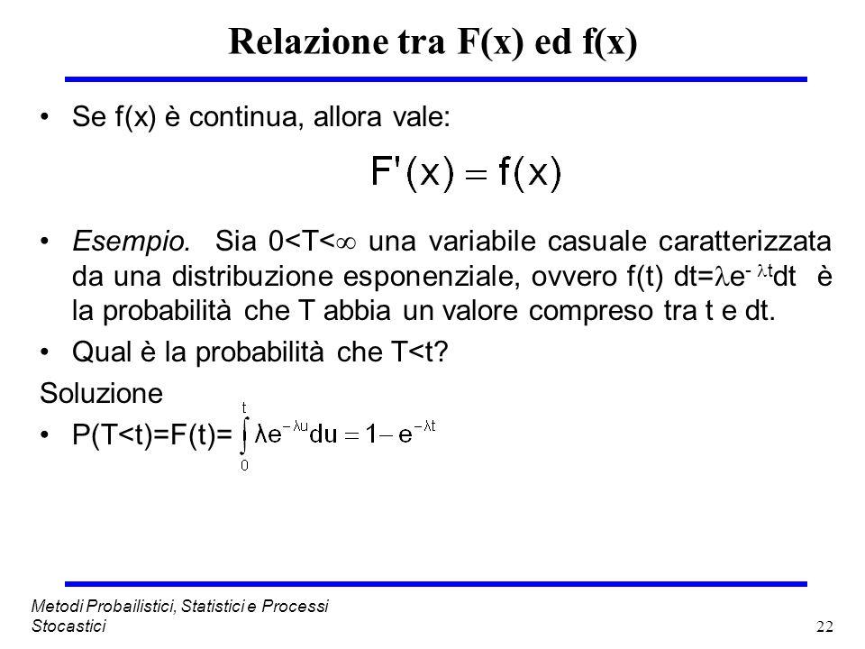 Relazione tra F(x) ed f(x)