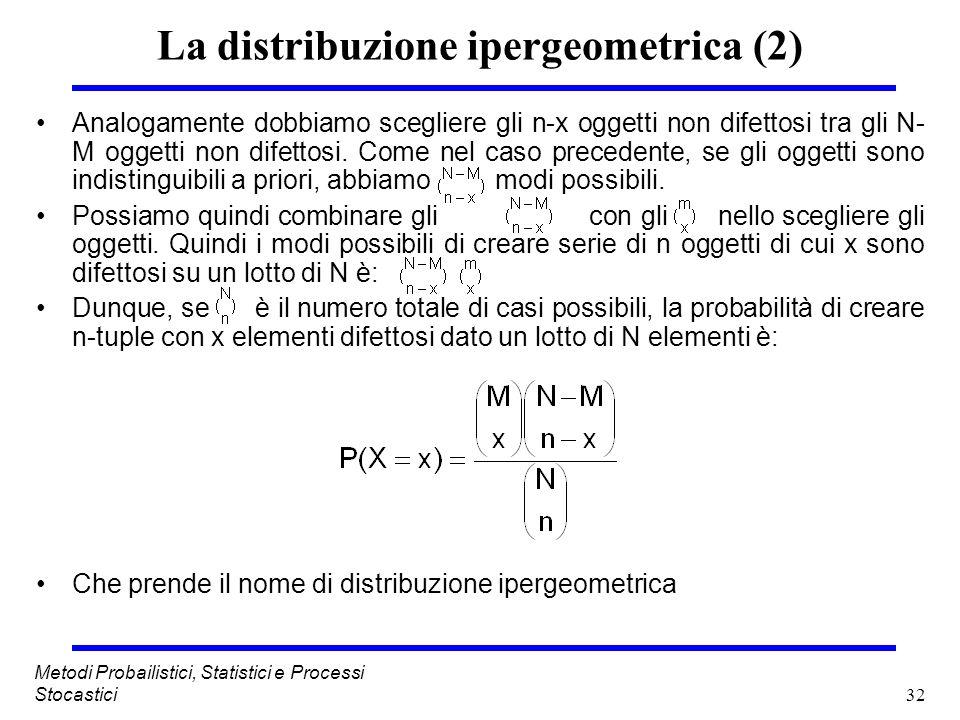 La distribuzione ipergeometrica (2)