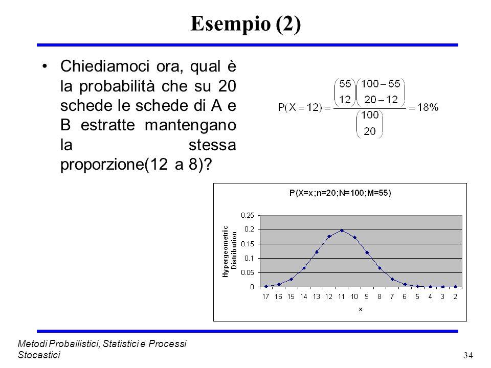 Esempio (2) Chiediamoci ora, qual è la probabilità che su 20 schede le schede di A e B estratte mantengano la stessa proporzione(12 a 8)