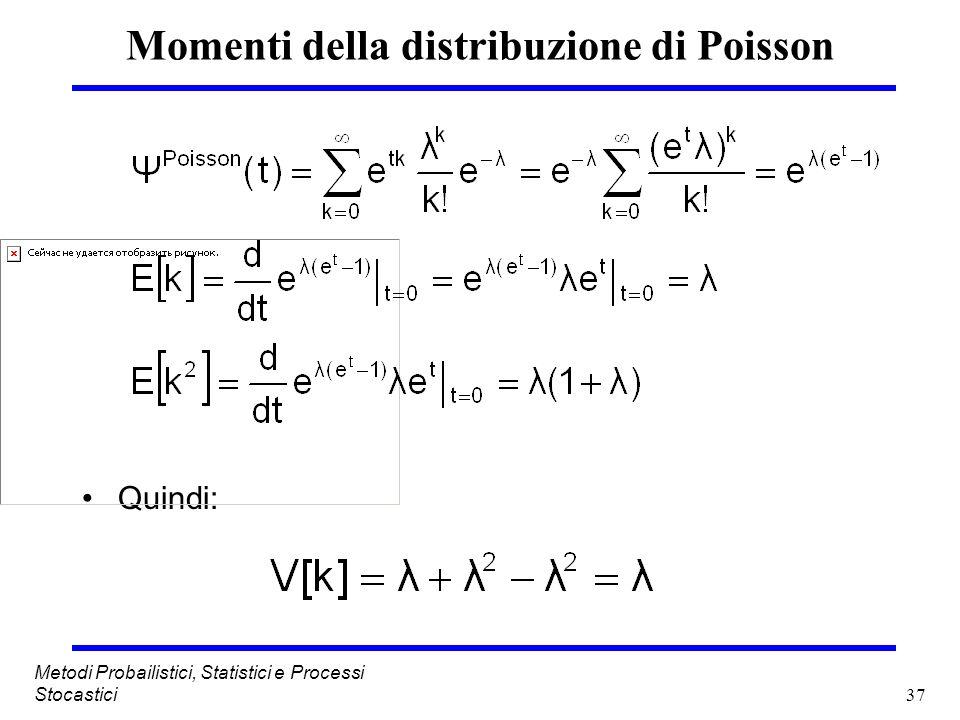 Momenti della distribuzione di Poisson