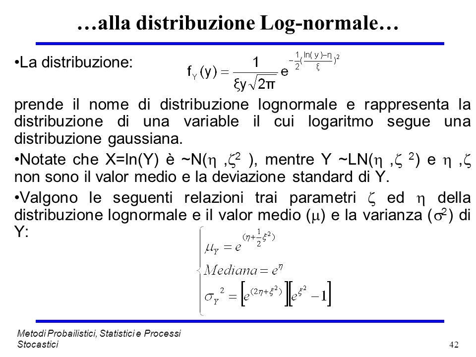 …alla distribuzione Log-normale…