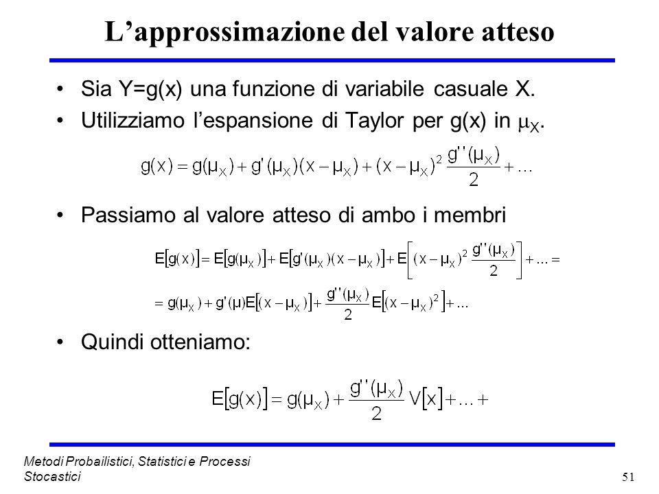 L'approssimazione del valore atteso