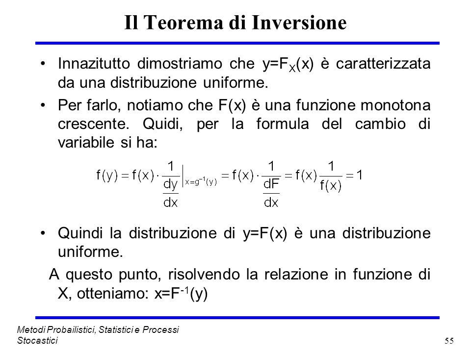 Il Teorema di Inversione