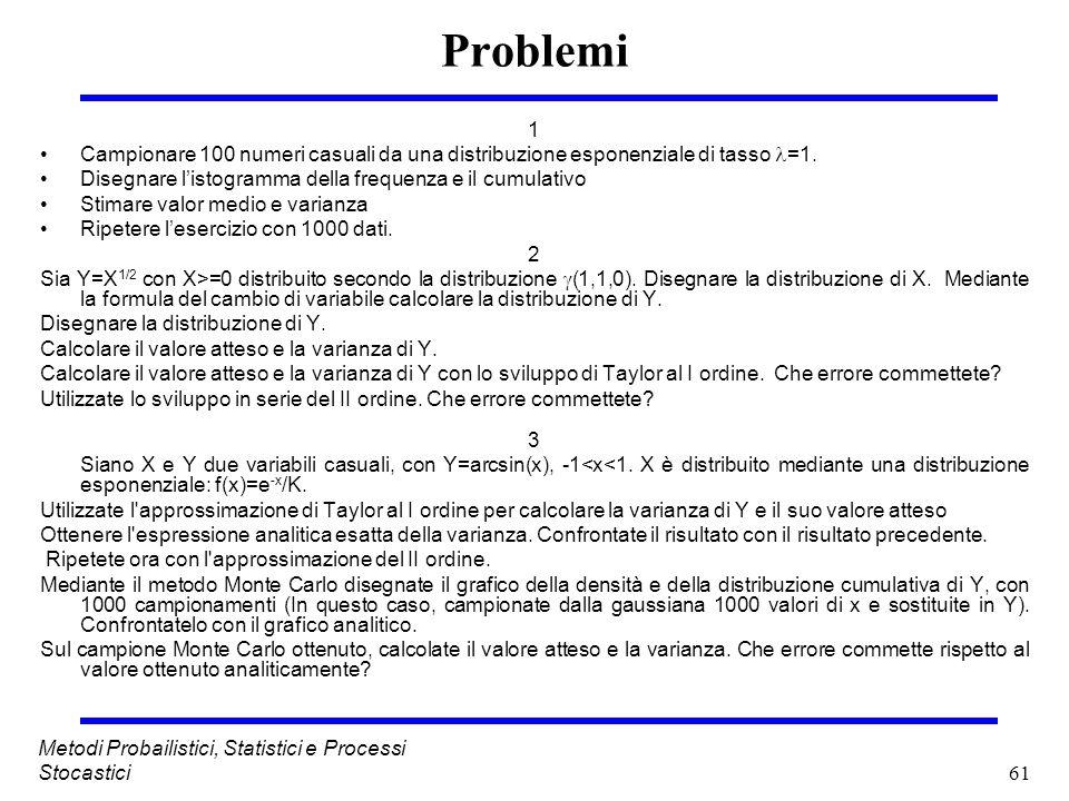 Problemi1. Campionare 100 numeri casuali da una distribuzione esponenziale di tasso =1. Disegnare l'istogramma della frequenza e il cumulativo.