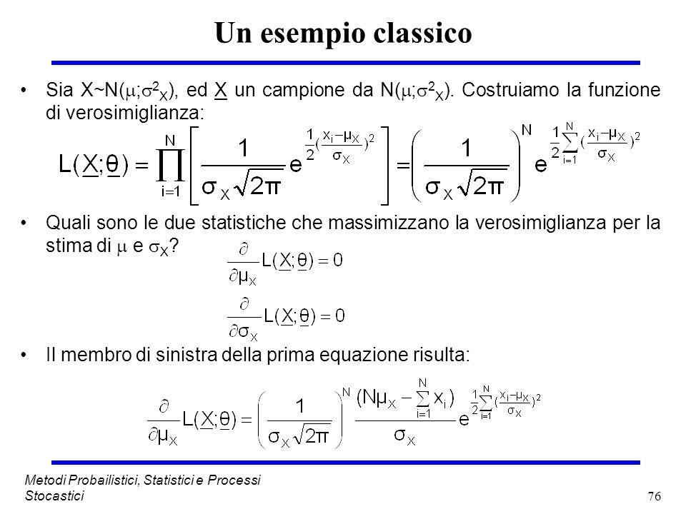 Un esempio classicoSia X~N(;2X), ed X un campione da N(;2X). Costruiamo la funzione di verosimiglianza: