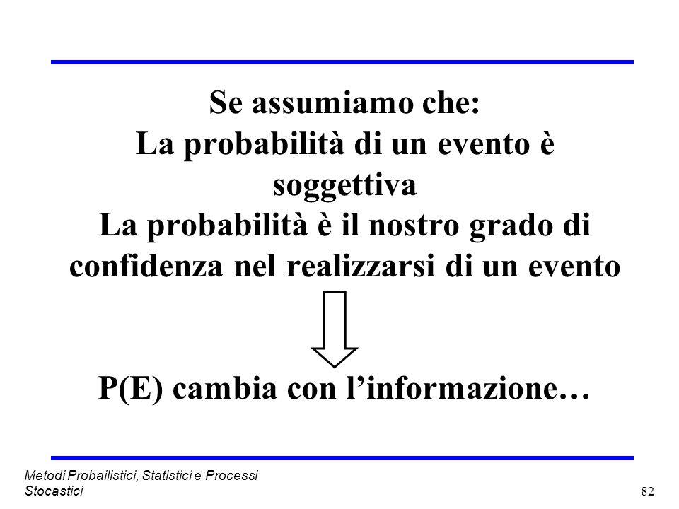 Se assumiamo che: La probabilità di un evento è soggettiva La probabilità è il nostro grado di confidenza nel realizzarsi di un evento P(E) cambia con l'informazione…