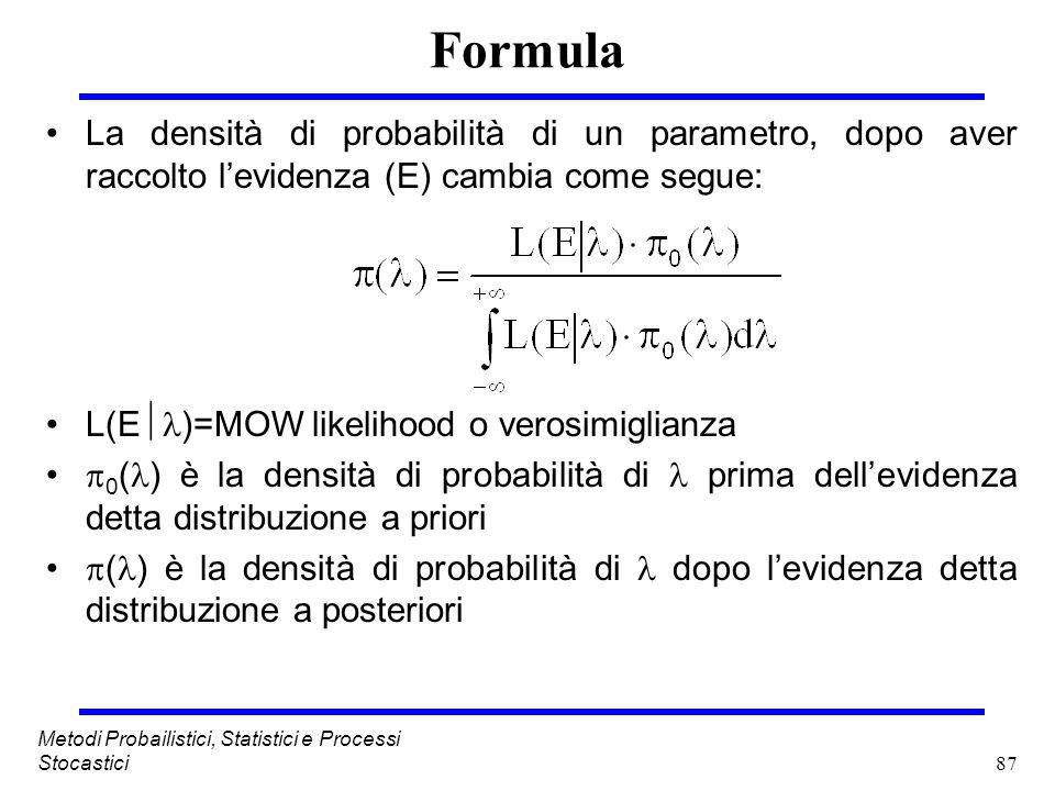 FormulaLa densità di probabilità di un parametro, dopo aver raccolto l'evidenza (E) cambia come segue: