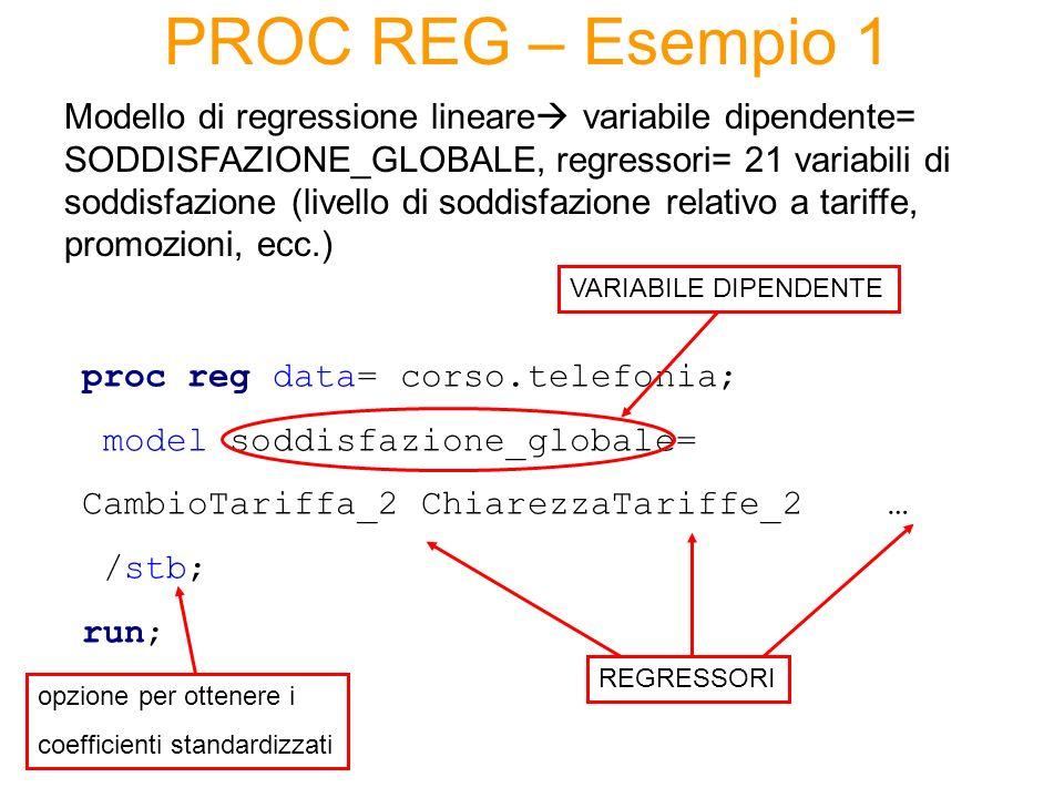 PROC REG – Esempio 1