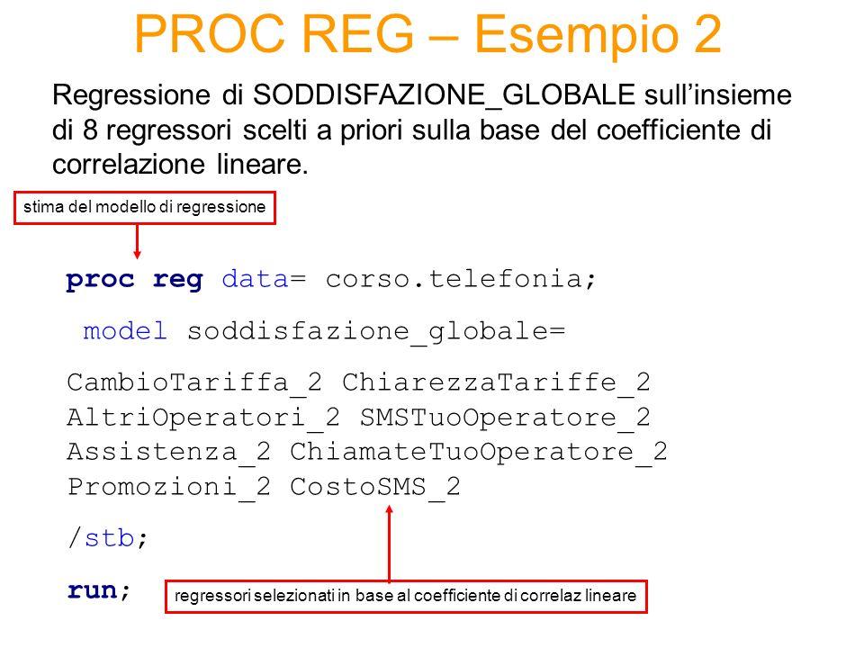 PROC REG – Esempio 2