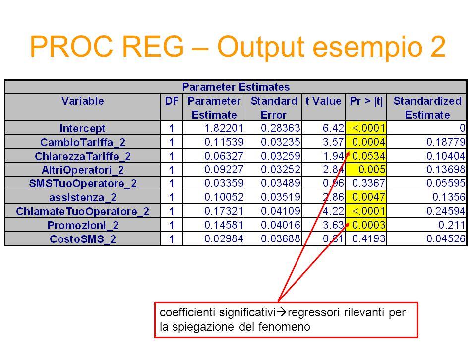 PROC REG – Output esempio 2
