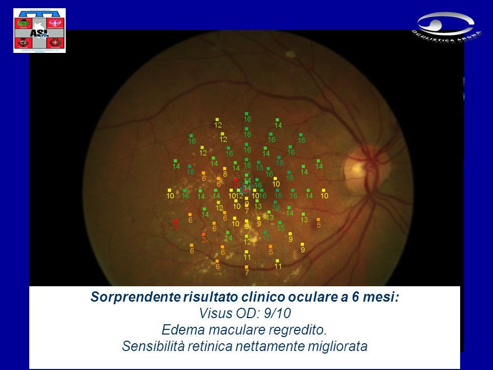 Sorprendente risultato clinico oculare a 6 mesi: