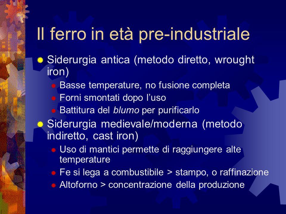 Il ferro in età pre-industriale