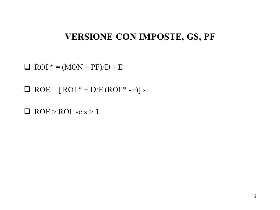 VERSIONE CON IMPOSTE, GS, PF