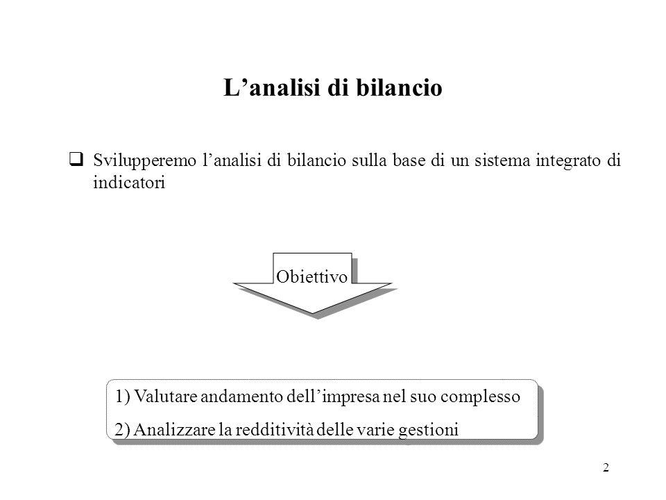 L'analisi di bilancioSvilupperemo l'analisi di bilancio sulla base di un sistema integrato di indicatori.