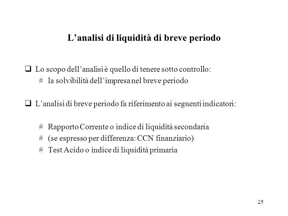 L'analisi di liquidità di breve periodo