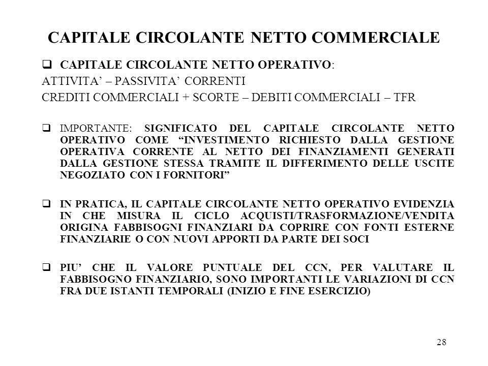 CAPITALE CIRCOLANTE NETTO COMMERCIALE