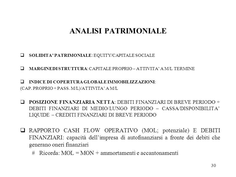 ANALISI PATRIMONIALESOLIDITA' PATRIMONIALE: EQUITY/CAPITALE SOCIALE. MARGINEDI STRUTTURA: CAPITALE PROPRIO – ATTIVITA' A M/L TERMINE.