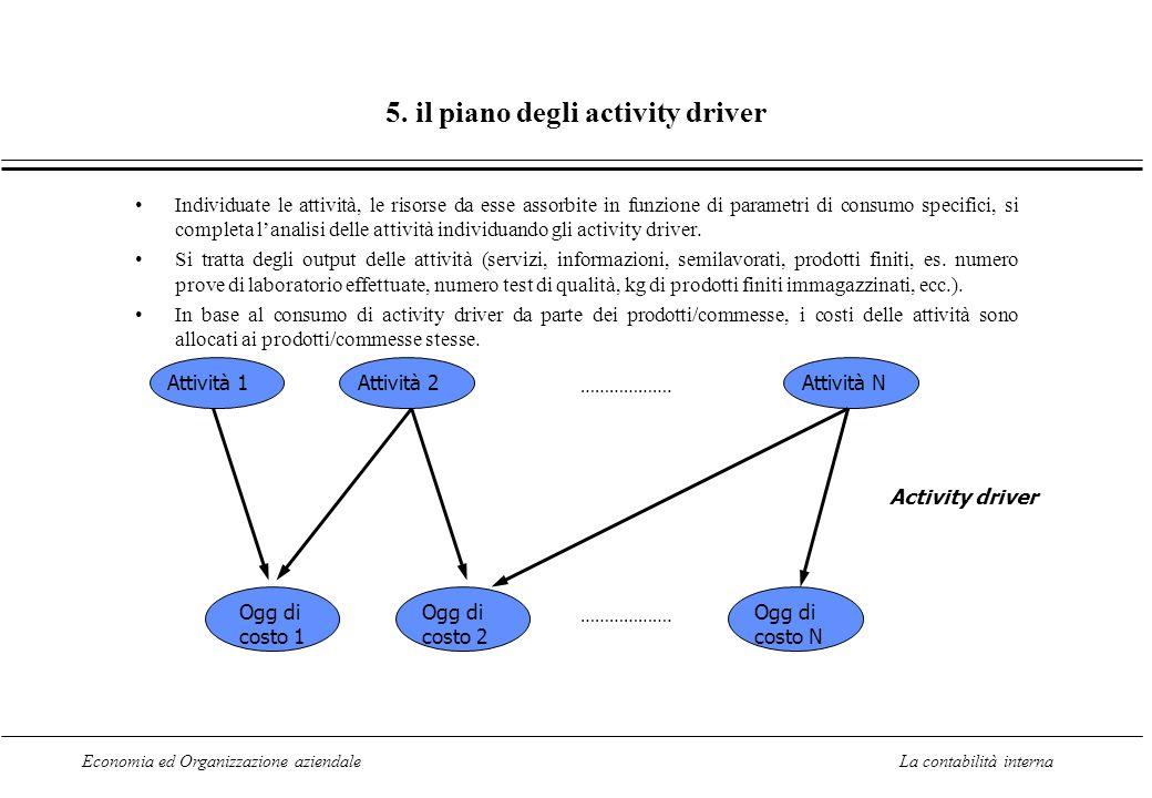 5. il piano degli activity driver
