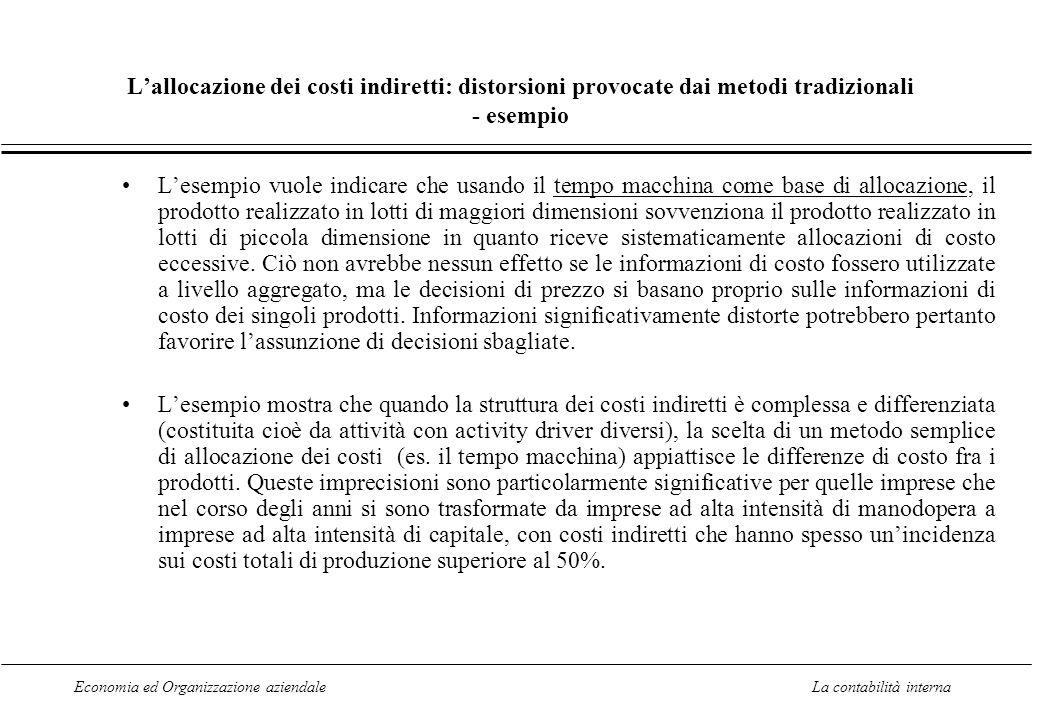 L'allocazione dei costi indiretti: distorsioni provocate dai metodi tradizionali - esempio