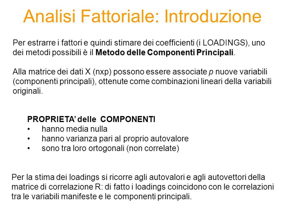 Analisi Fattoriale: Introduzione