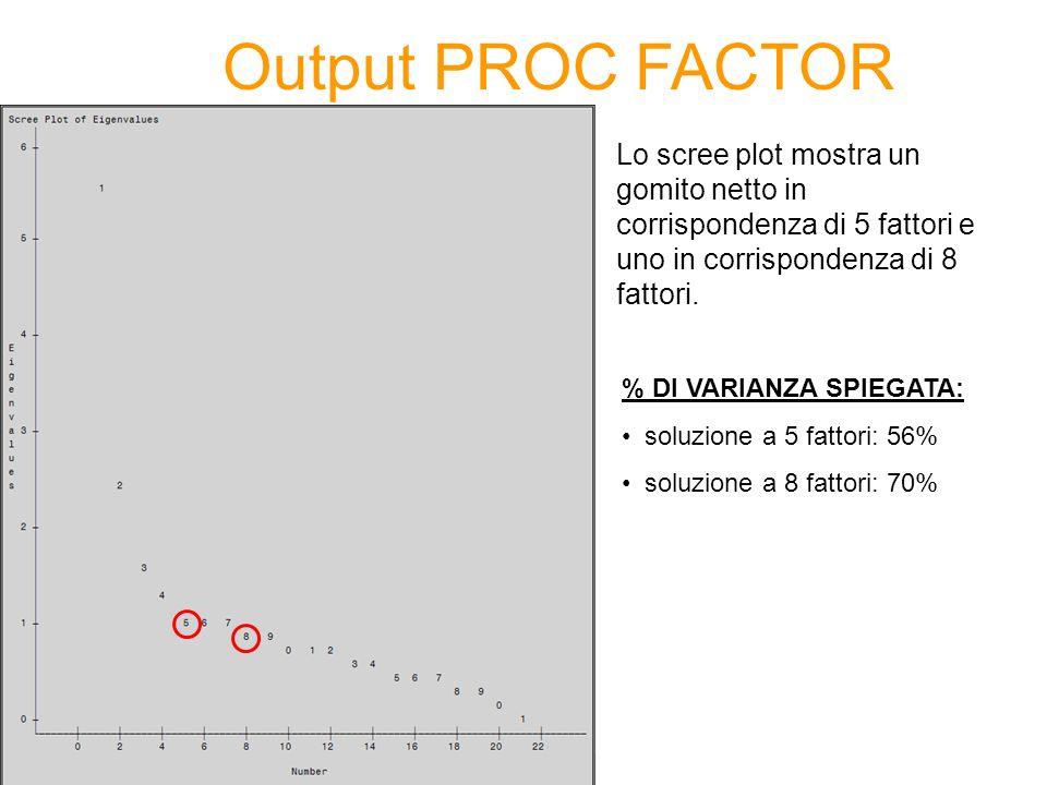 Output PROC FACTOR % DI VARIANZA SPIEGATA: soluzione a 5 fattori: 56%