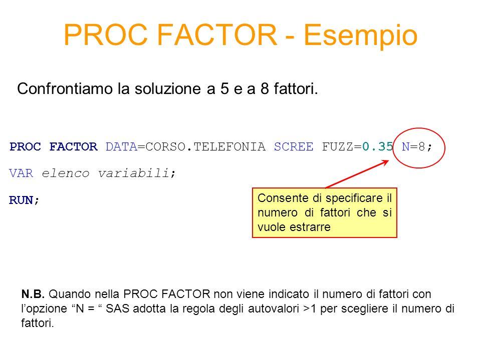 PROC FACTOR - Esempio Confrontiamo la soluzione a 5 e a 8 fattori.