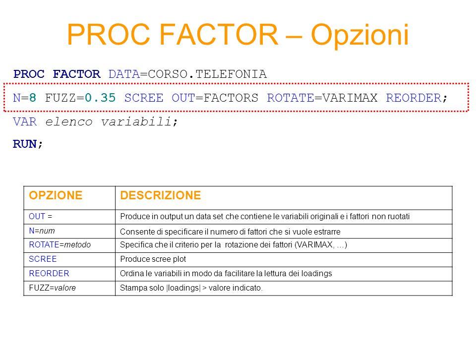 PROC FACTOR – Opzioni PROC FACTOR DATA=CORSO.TELEFONIA