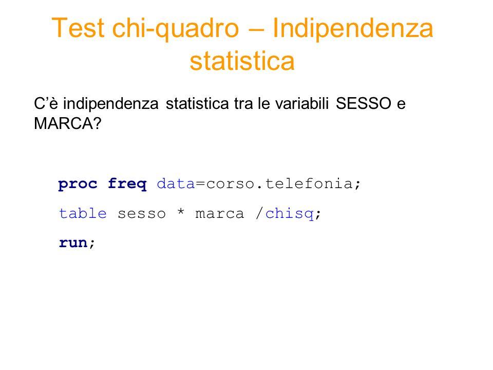 Test chi-quadro – Indipendenza statistica