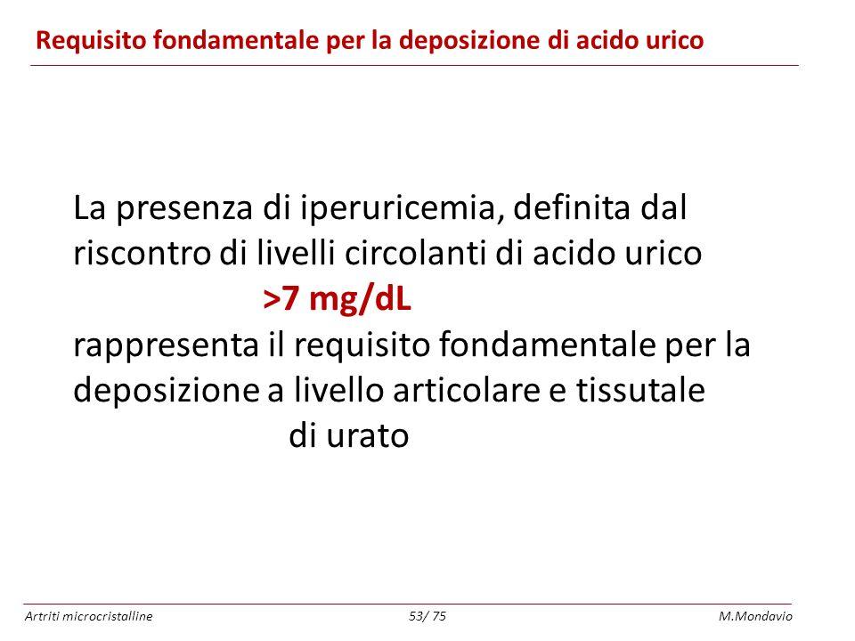 Requisito fondamentale per la deposizione di acido urico