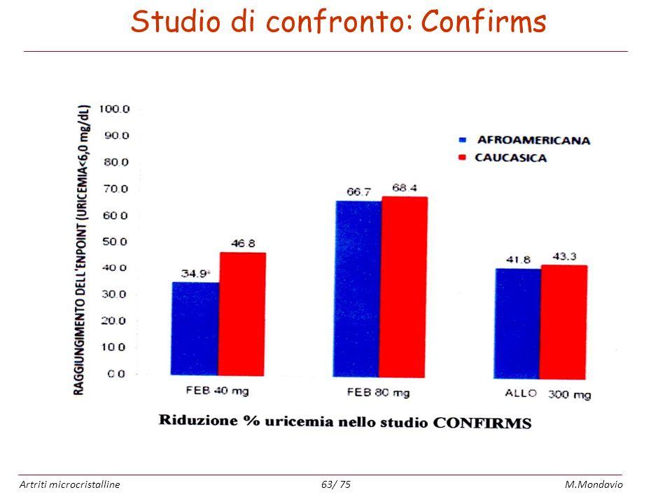 Studio di confronto: Confirms