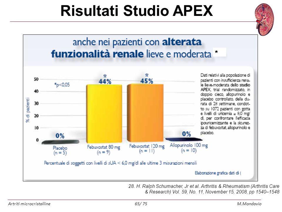 Risultati Studio APEX *