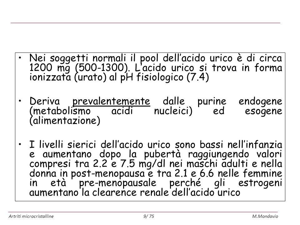 Metabolismo dell'acido urico