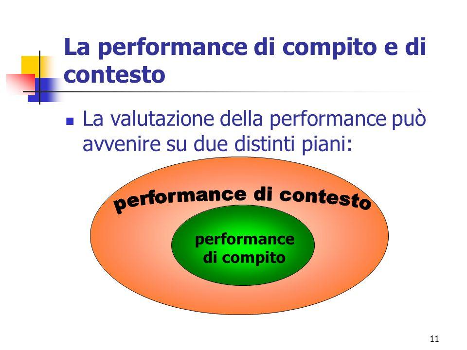 La performance di compito e di contesto