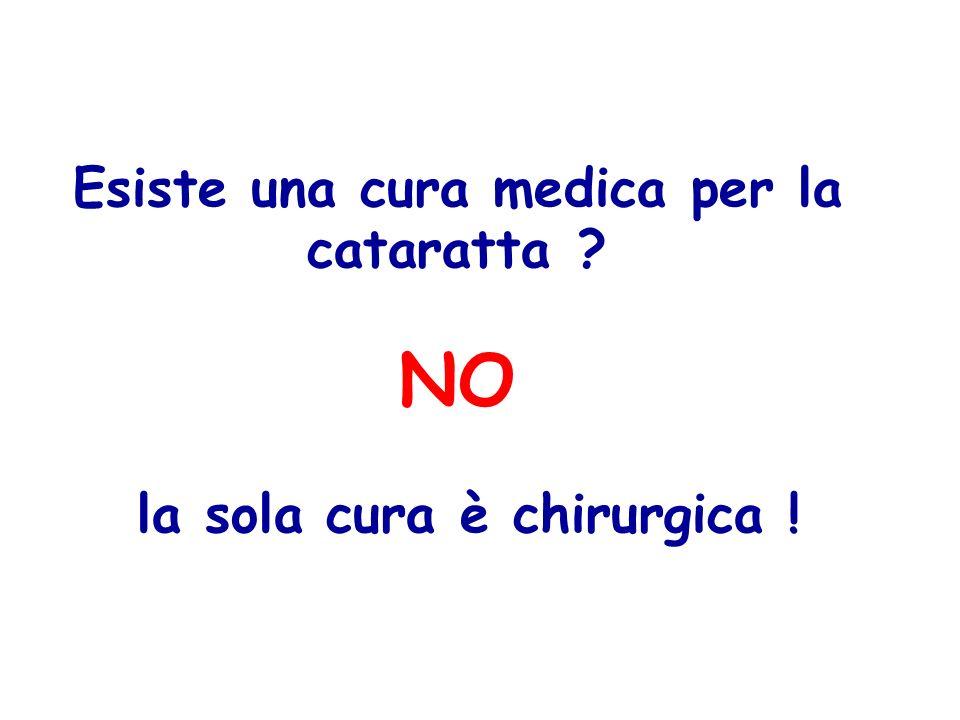 Esiste una cura medica per la cataratta NO la sola cura è chirurgica !