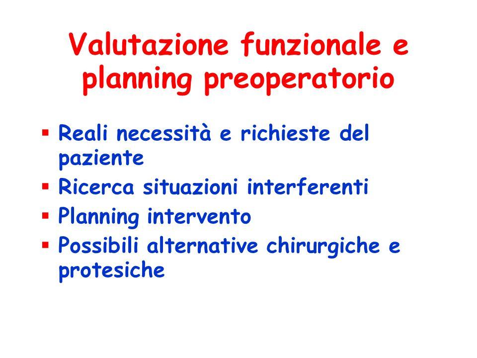 Valutazione funzionale e planning preoperatorio