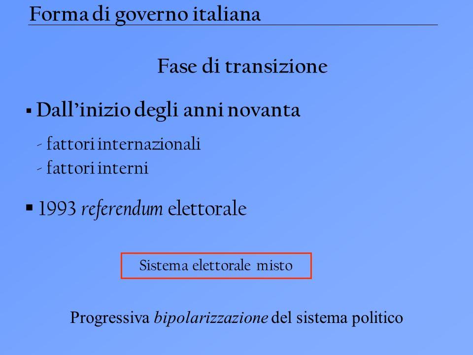 Forma di governo italiana