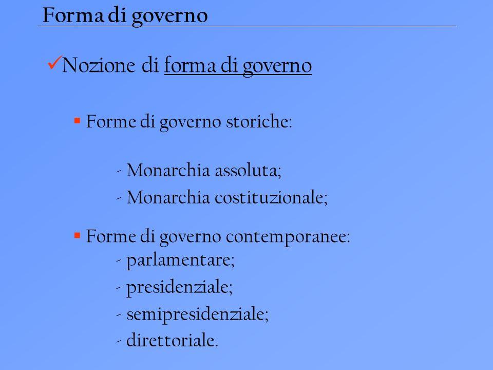 Nozione di forma di governo