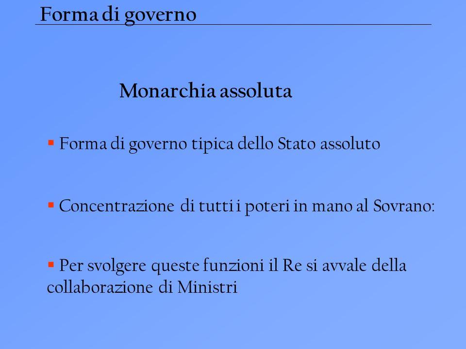 Forma di governo Monarchia assoluta