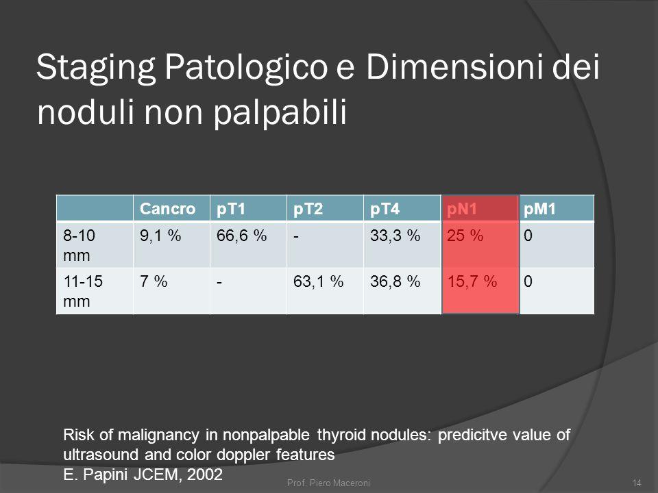 Staging Patologico e Dimensioni dei noduli non palpabili