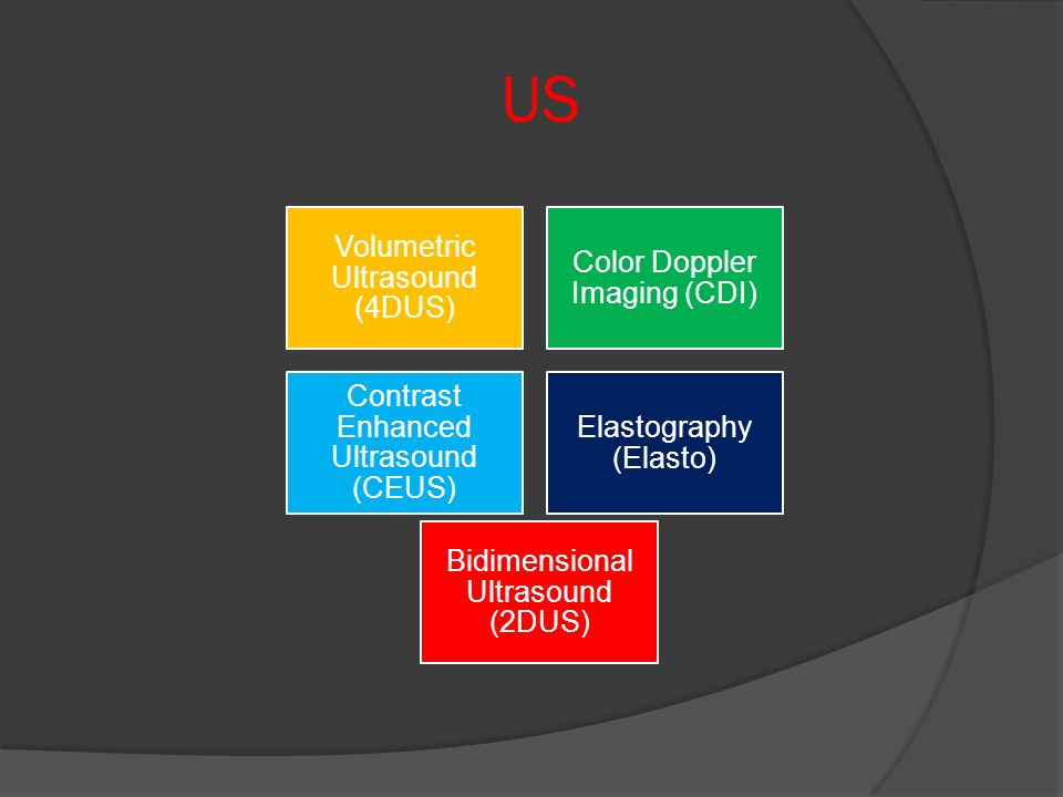 US Volumetric Ultrasound (4DUS) Color Doppler Imaging (CDI)