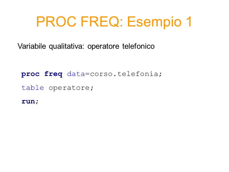 PROC FREQ: Esempio 1 Variabile qualitativa: operatore telefonico
