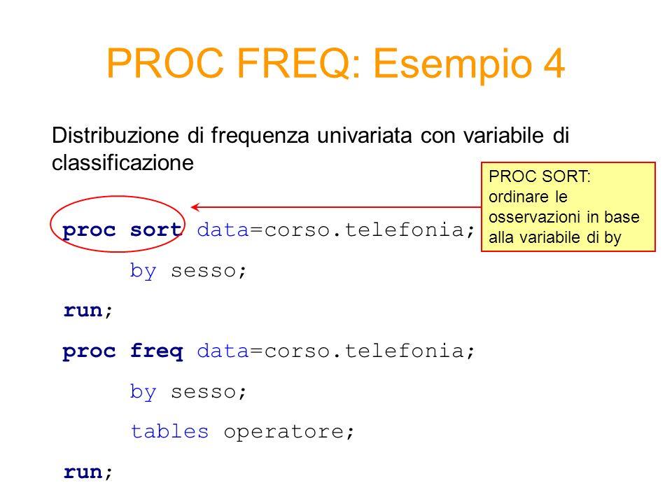 PROC FREQ: Esempio 4 Distribuzione di frequenza univariata con variabile di classificazione.