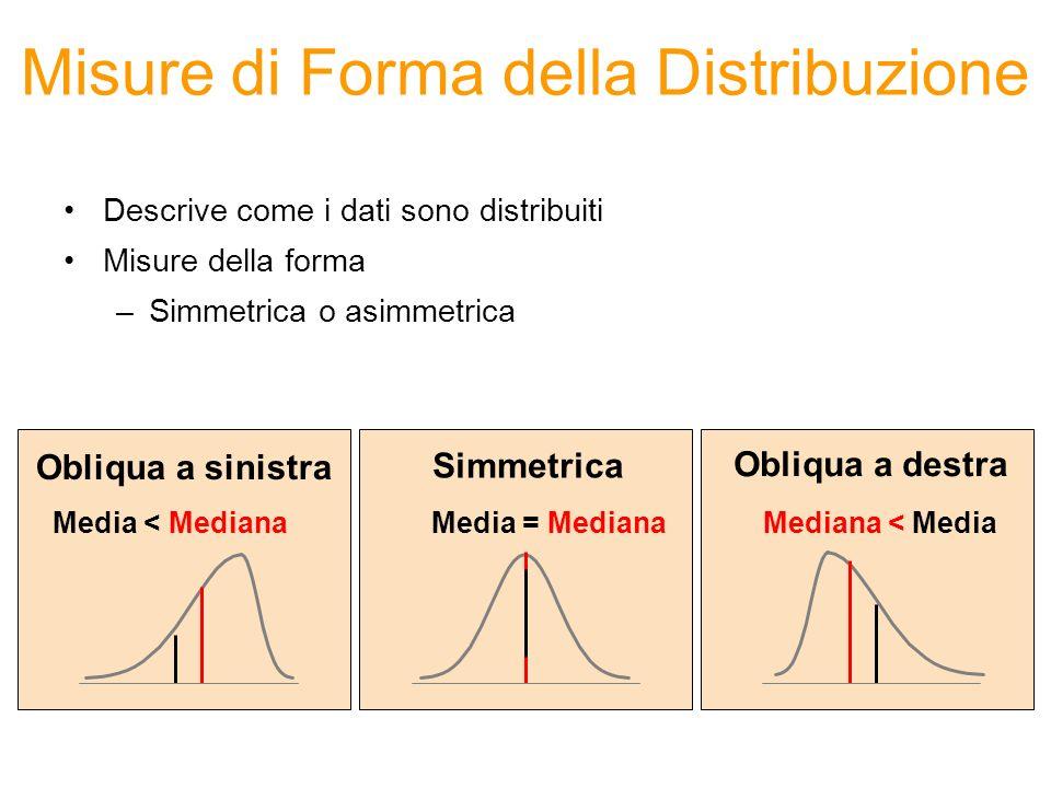 Misure di Forma della Distribuzione