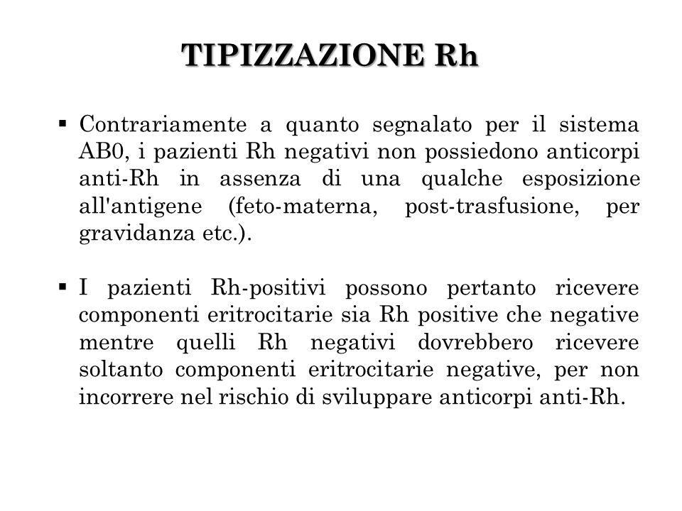 TIPIZZAZIONE Rh