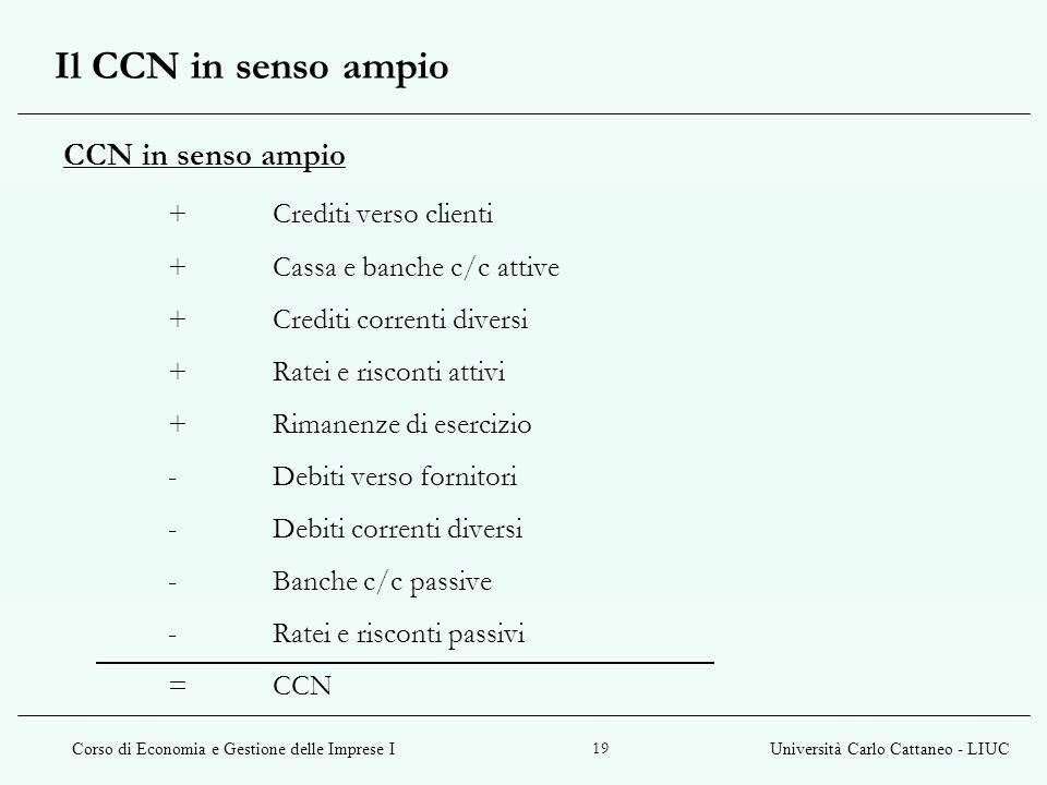 Il CCN in senso ampio CCN in senso ampio + Crediti verso clienti