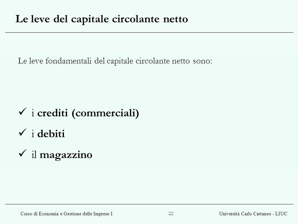 Le leve del capitale circolante netto